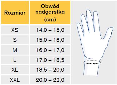 Tutor nadgarstka ze wzmocnieniem 3D (prawa, rozmiar S), 1 sztuka |  Profilaktyka  Sprzęt medyczny Twój organizm  Układ kostny i stawowy |  Apteka internetowa dla Polaków w UK